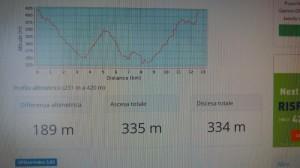 altimetria-san-quirico