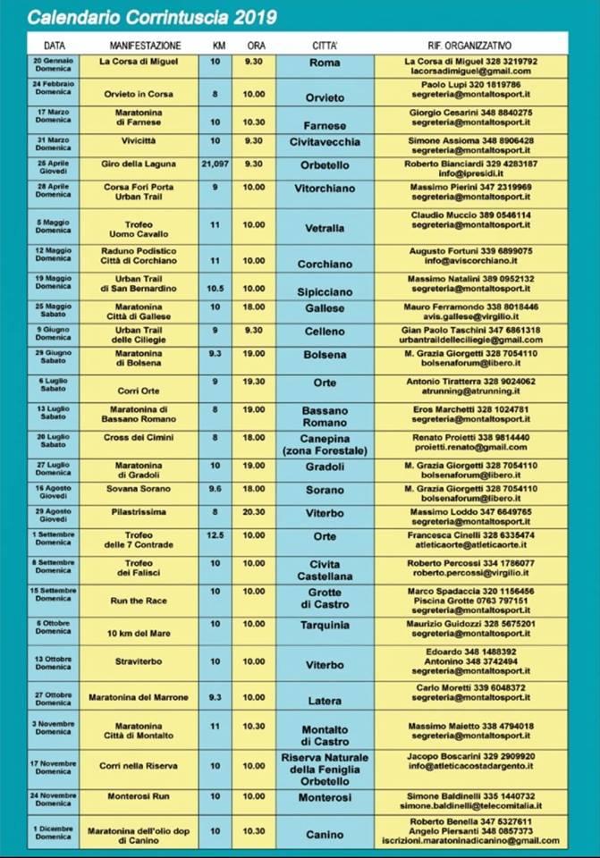Calendario Podistico Toscana.Calendari 2019 In Aggiornamento Uisp Siena Gran Prix